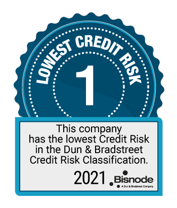 Bisnode Lowest Credit Risk 2021
